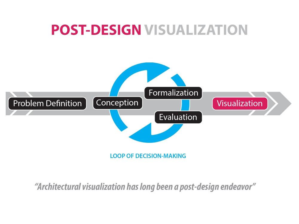 pre-design visualization-01