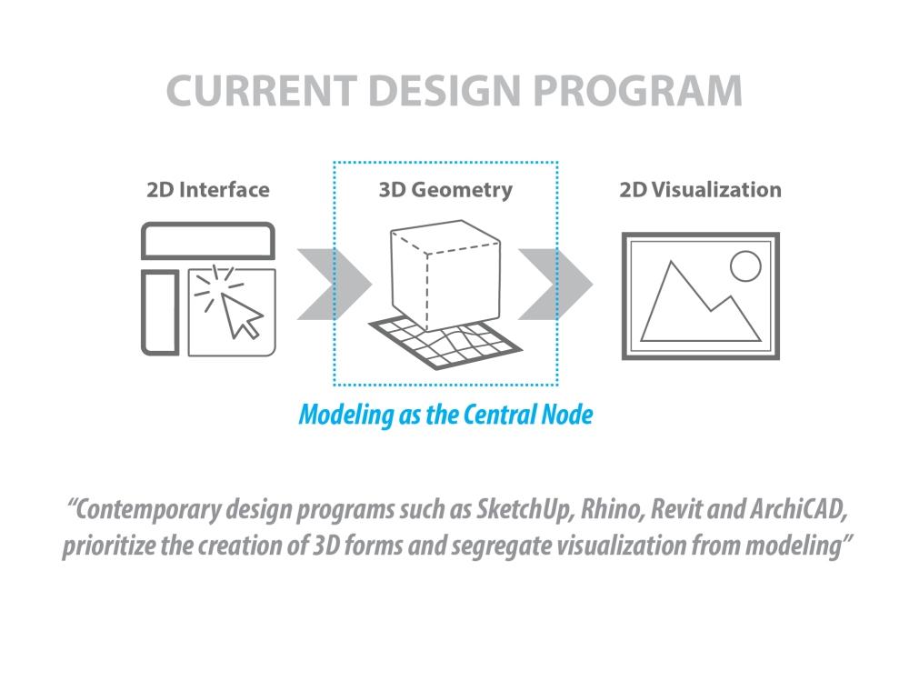 pre-design visualization-03