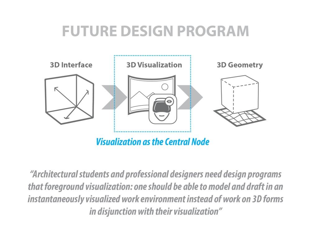 pre-design visualization-04