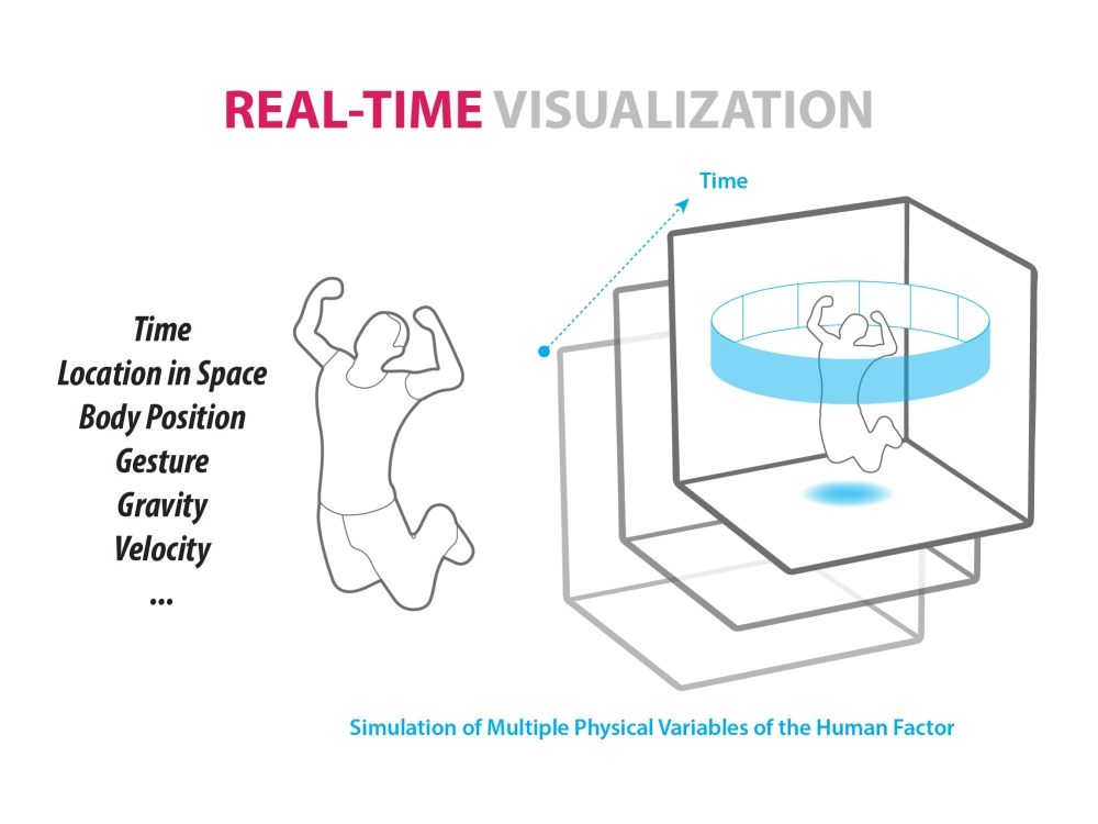 pre-design visualization-06