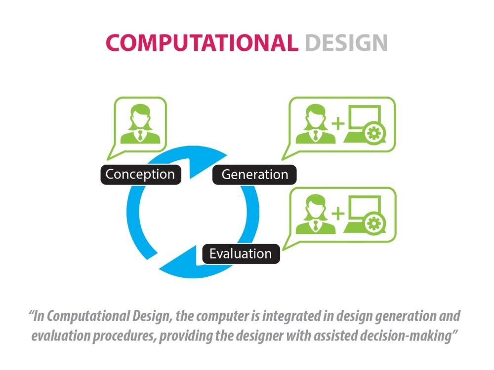 02_Computational Design
