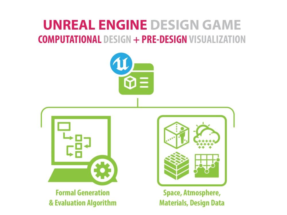 04_UE Design Game