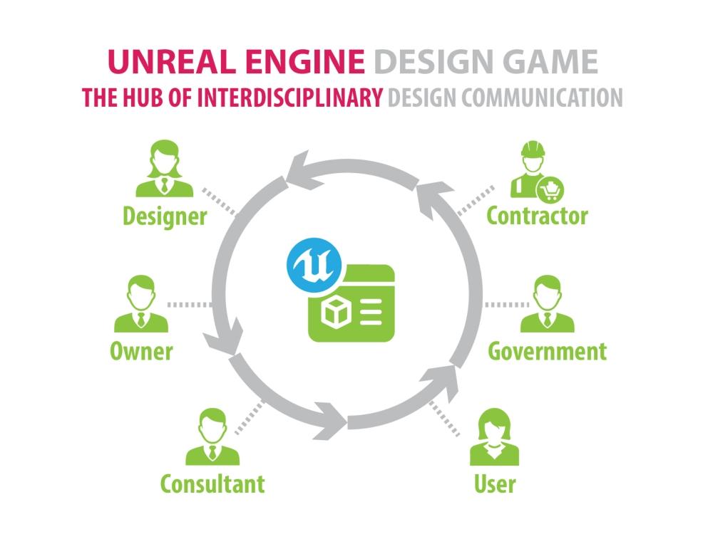 07_Hub of Interdisciplinary Communication