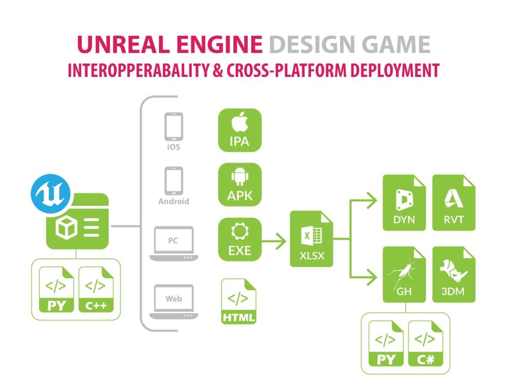 09_Interoperability & Deployment