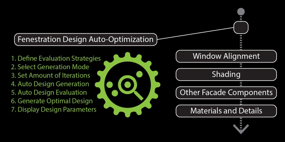 Design Work Flows-20