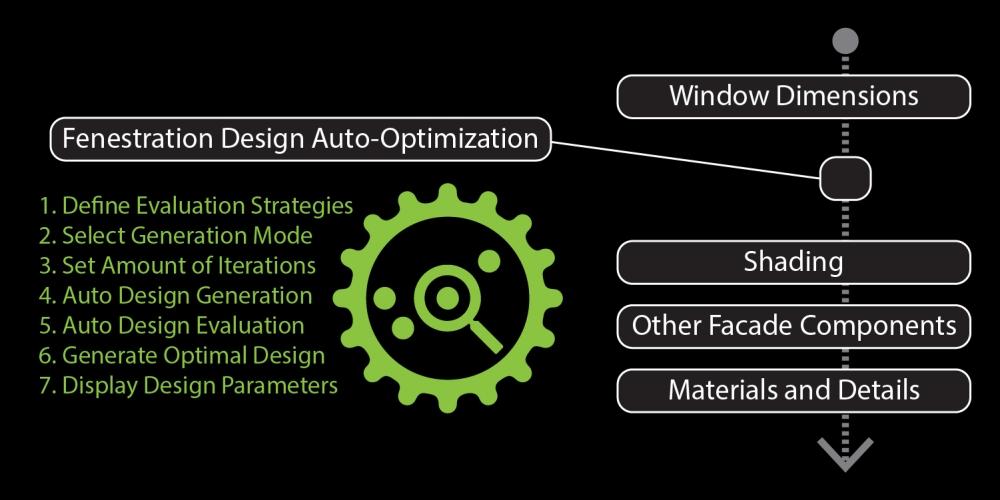 Design Work Flows-21
