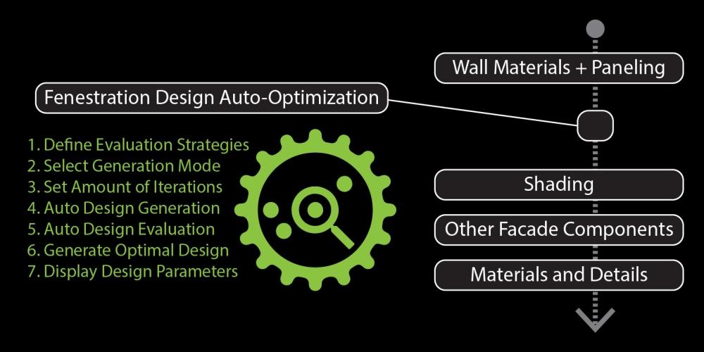 Design Work Flows-22